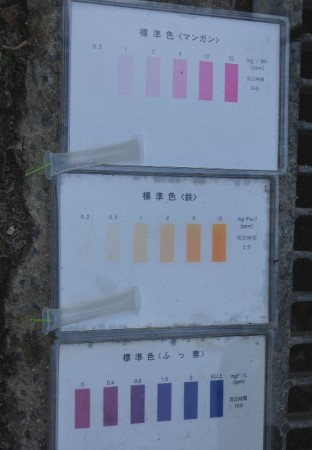 現場での簡易水質検査